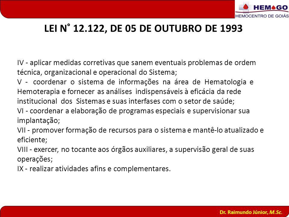 Dr. Raimundo Júnior, M.Sc. Serviços Prestados – 2009