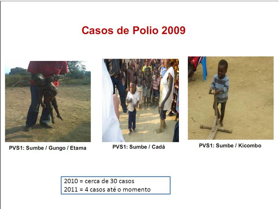 2010 = cerca de 30 casos 2011 = 4 casos até o momento
