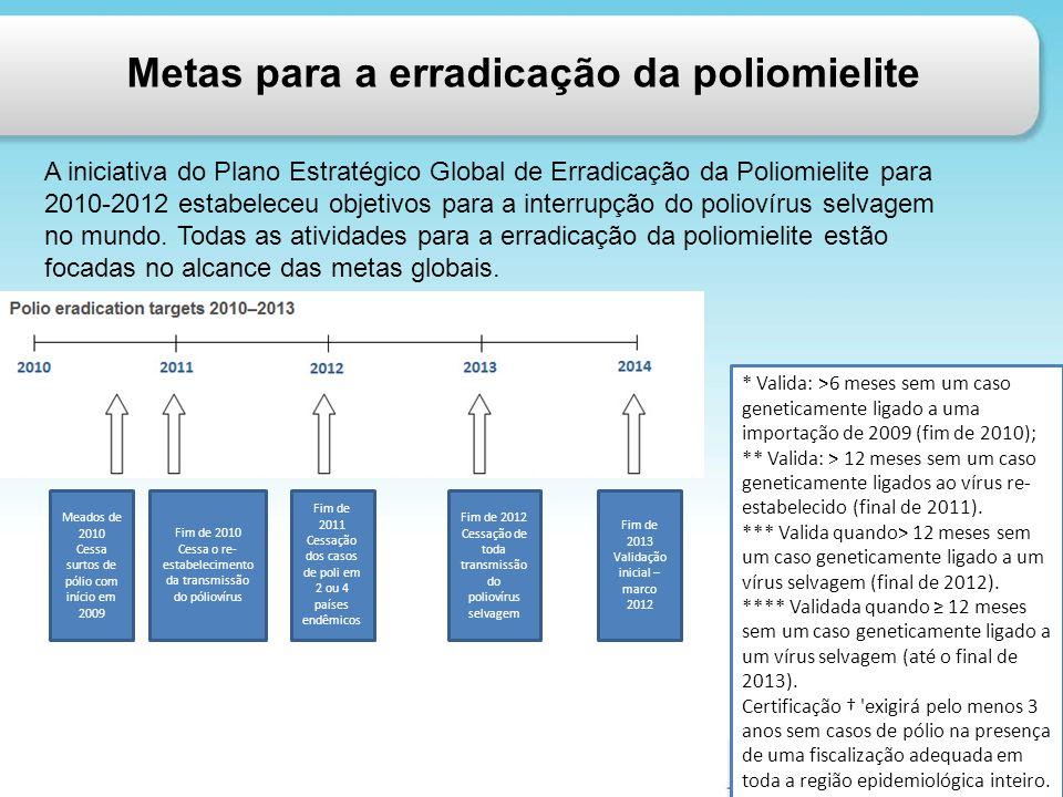 Metas para a erradicação da poliomielite A iniciativa do Plano Estratégico Global de Erradicação da Poliomielite para 2010-2012 estabeleceu objetivos