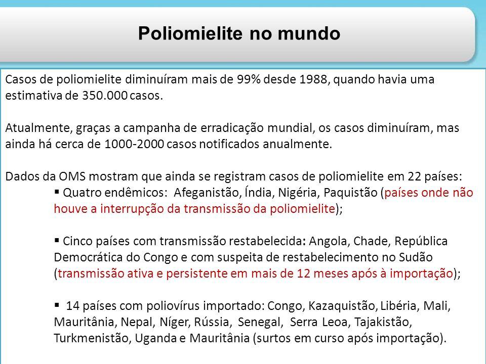 Poliomielite no mundo Casos de poliomielite diminuíram mais de 99% desde 1988, quando havia uma estimativa de 350.000 casos. Atualmente, graças a camp