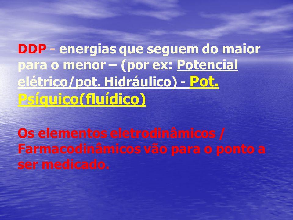 DDP - energias que seguem do maior para o menor – (por ex: Potencial elétrico/pot. Hidráulico) - Pot. Psíquico(fluídico) Os elementos eletrodinâmicos