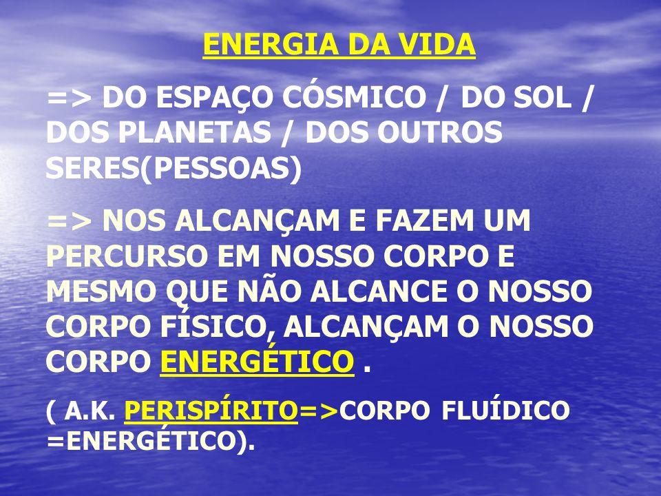 ENERGIA DA VIDA => DO ESPAÇO CÓSMICO / DO SOL / DOS PLANETAS / DOS OUTROS SERES(PESSOAS) => NOS ALCANÇAM E FAZEM UM PERCURSO EM NOSSO CORPO E MESMO QU