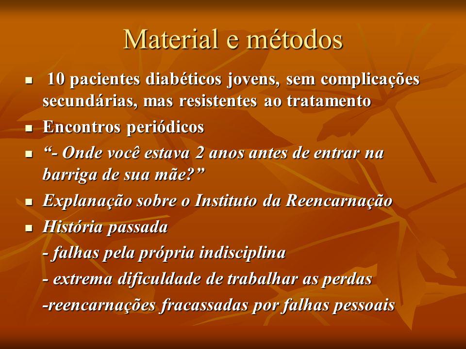 Material e métodos 10 pacientes diabéticos jovens, sem complicações secundárias, mas resistentes ao tratamento 10 pacientes diabéticos jovens, sem com