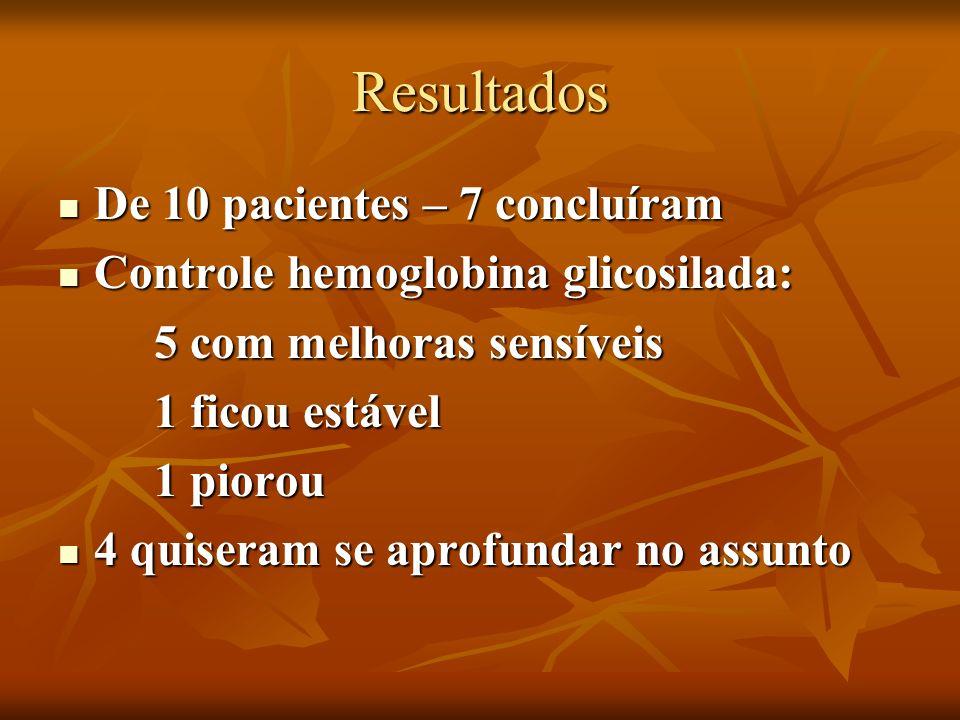 Resultados De 10 pacientes – 7 concluíram De 10 pacientes – 7 concluíram Controle hemoglobina glicosilada: Controle hemoglobina glicosilada: 5 com mel