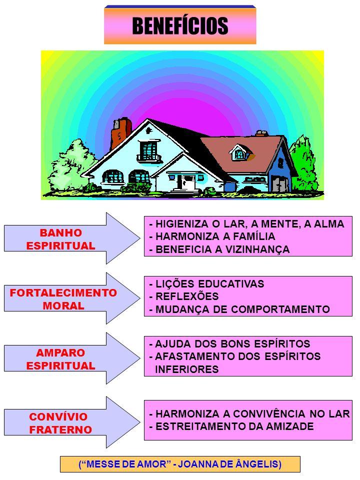 BENEFÍCIOS (MESSE DE AMOR - JOANNA DE ÂNGELIS) - HIGIENIZA O LAR, A MENTE, A ALMA - HARMONIZA A FAMÍLIA - BENEFICIA A VIZINHANÇA - LIÇÕES EDUCATIVAS -