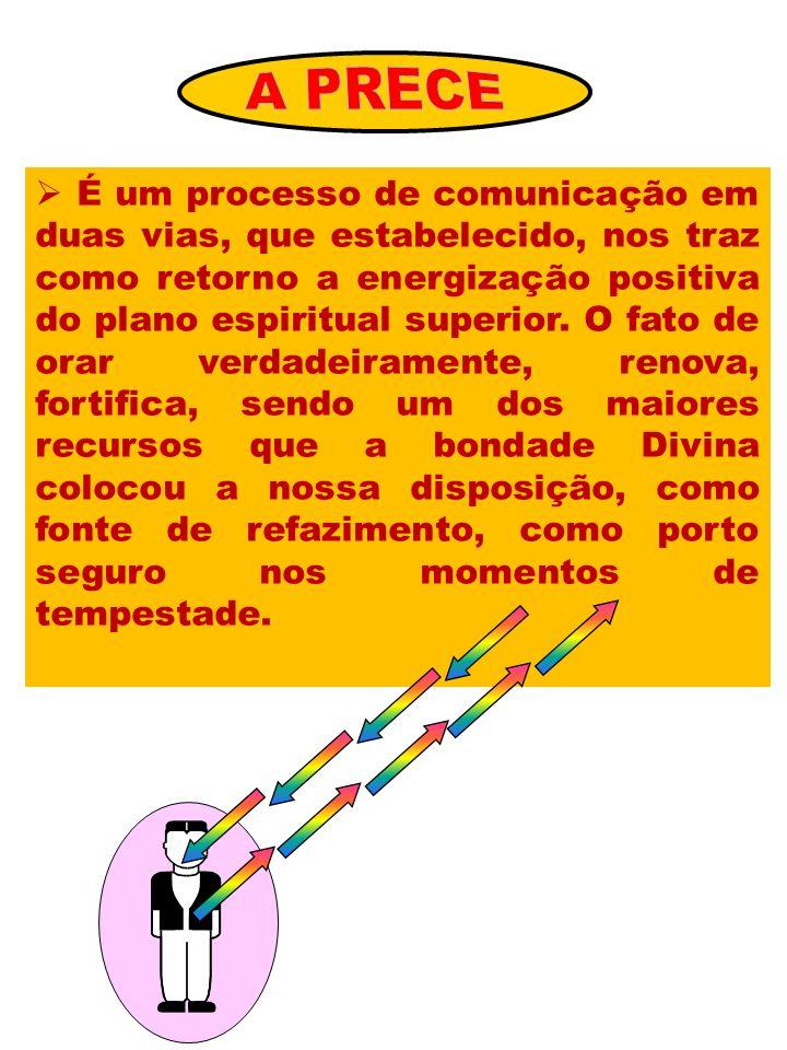 É um processo de comunicação em duas vias, que estabelecido, nos traz como retorno a energização positiva do plano espiritual superior. O fato de orar