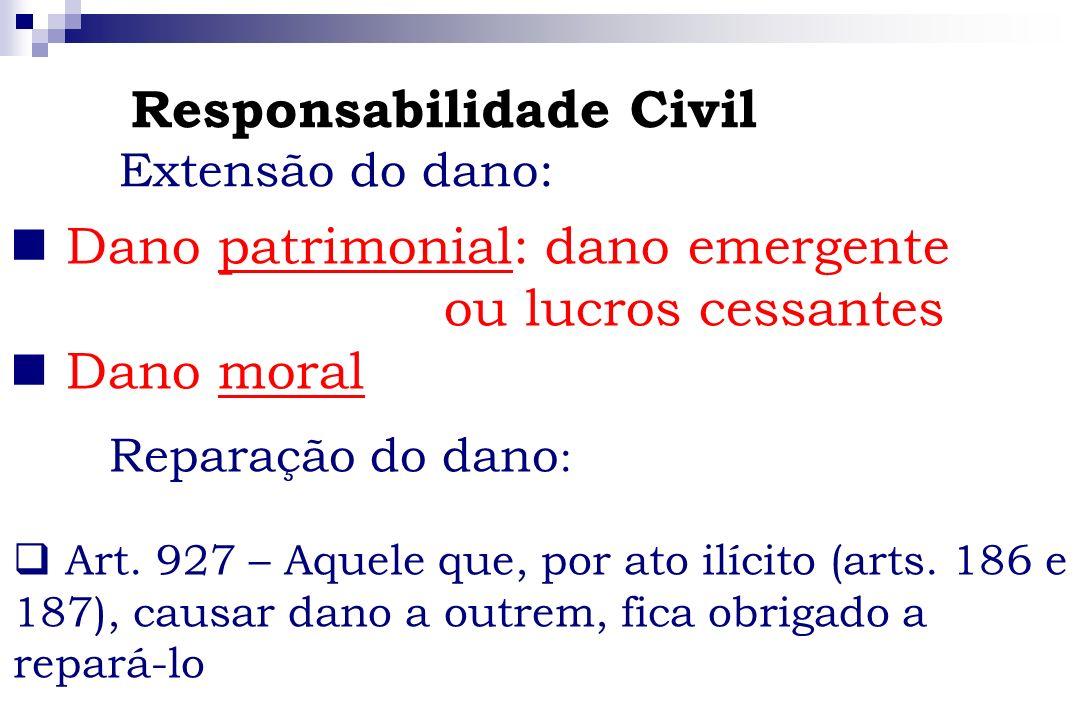 Responsabilidade Civil Extensão do dano: Dano patrimonial: dano emergente ou lucros cessantes Dano moral Reparação do dano : Art. 927 – Aquele que, po