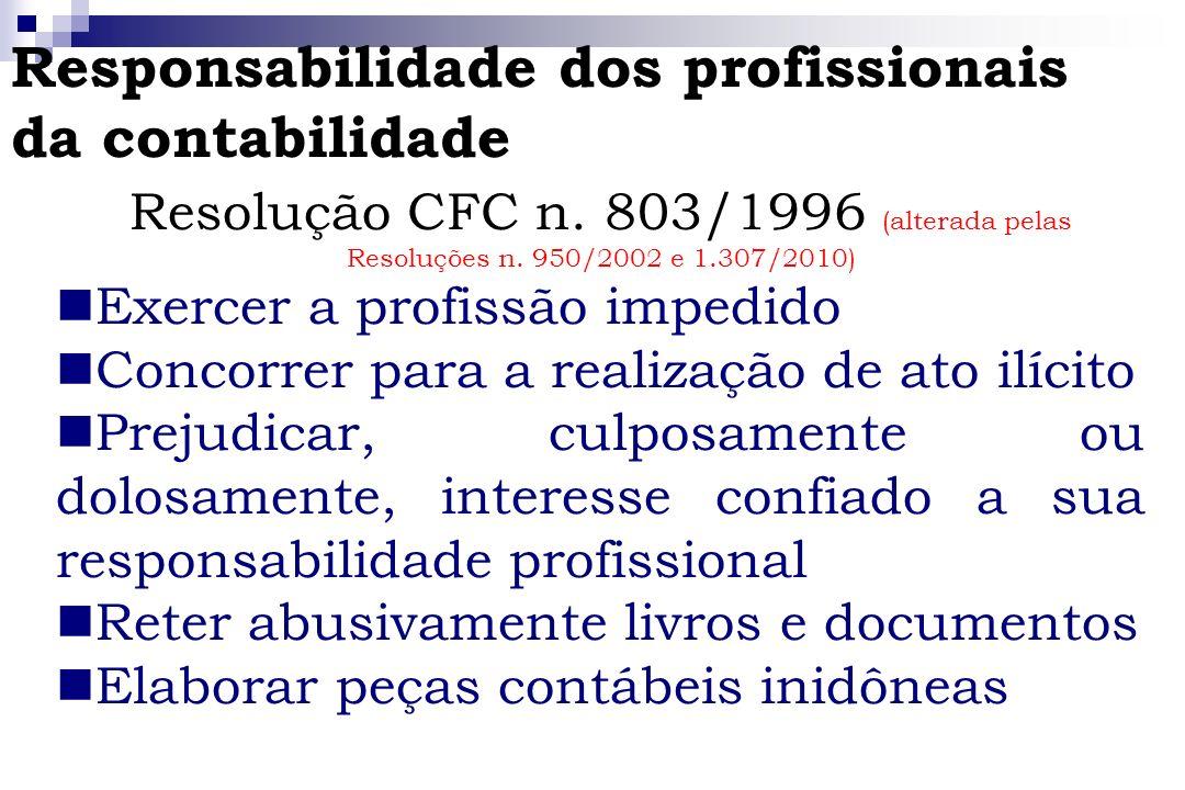 Resolução CFC n. 803/1996 (alterada pelas Resoluções n. 950/2002 e 1.307/2010) Exercer a profissão impedido Concorrer para a realização de ato ilícito