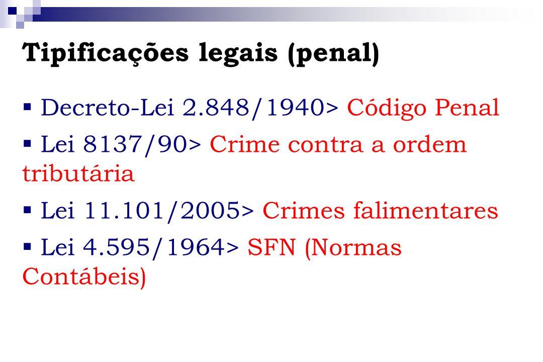 Tipificações legais (penal) Decreto-Lei 2.848/1940> Código Penal Lei 8137/90> Crime contra a ordem tributária Lei 11.101/2005> Crimes falimentares Lei
