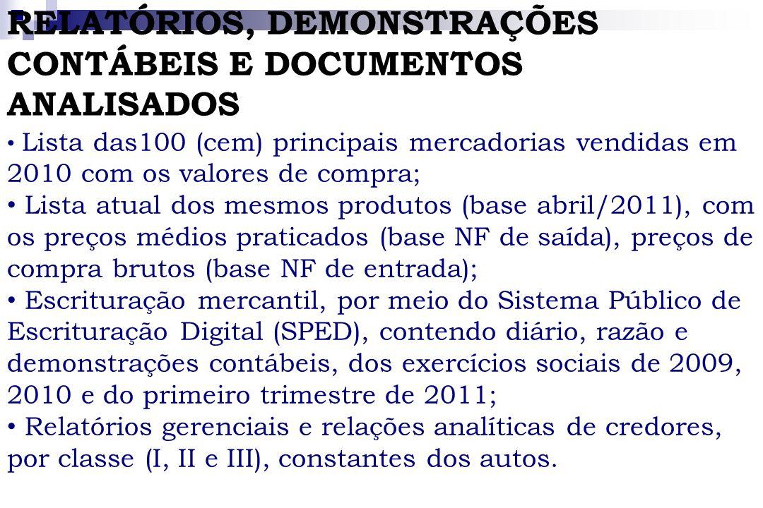 RELATÓRIOS, DEMONSTRAÇÕES CONTÁBEIS E DOCUMENTOS ANALISADOS Lista das100 (cem) principais mercadorias vendidas em 2010 com os valores de compra; Lista