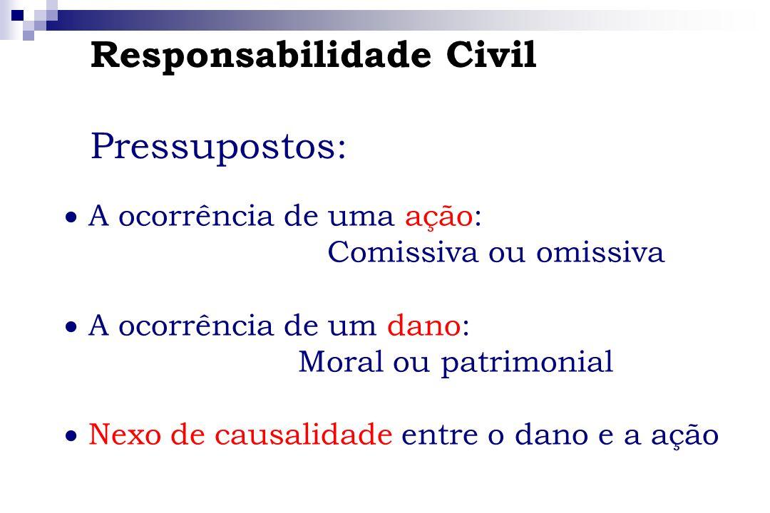 Responsabilidade Civil Pressupostos : A ocorrência de uma ação: Comissiva ou omissiva A ocorrência de um dano: Moral ou patrimonial Nexo de causalidad