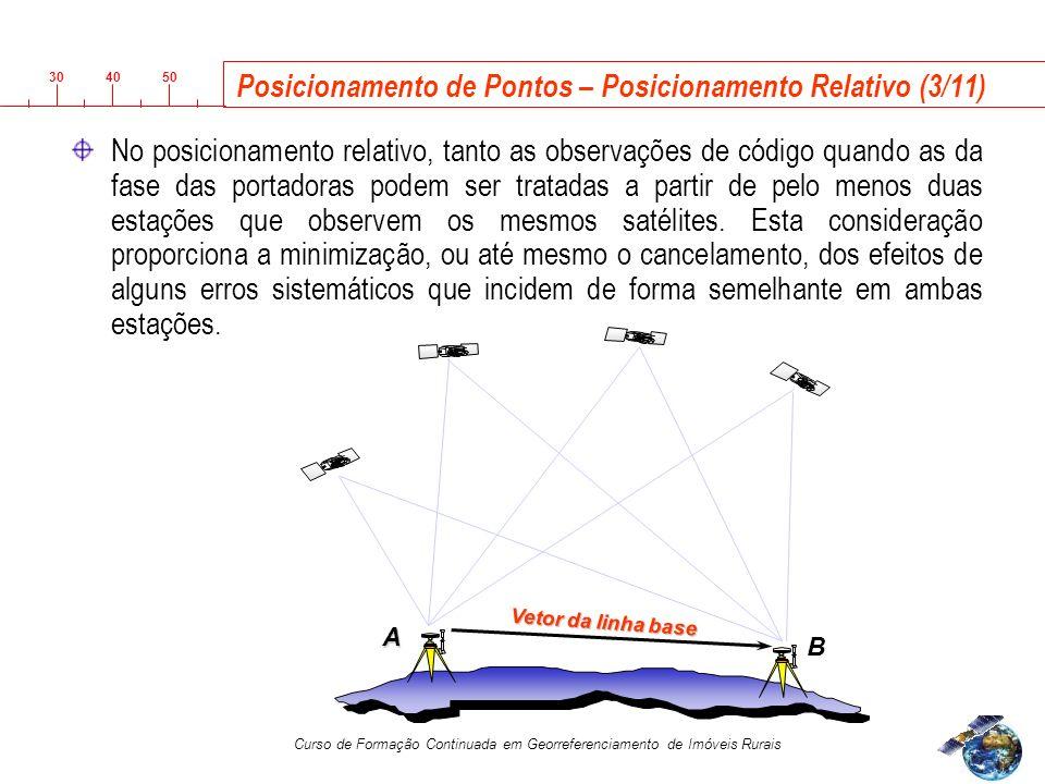 3040 50 Curso de Formação Continuada em Georreferenciamento de Imóveis Rurais Posicionamento de Pontos – Posicionamento Relativo (3/11) No posicionamento relativo, tanto as observações de código quando as da fase das portadoras podem ser tratadas a partir de pelo menos duas estações que observem os mesmos satélites.