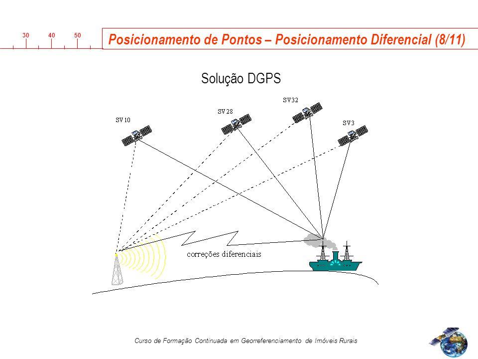 3040 50 Curso de Formação Continuada em Georreferenciamento de Imóveis Rurais Posicionamento de Pontos – Posicionamento Diferencial (8/11) Solução DGPS