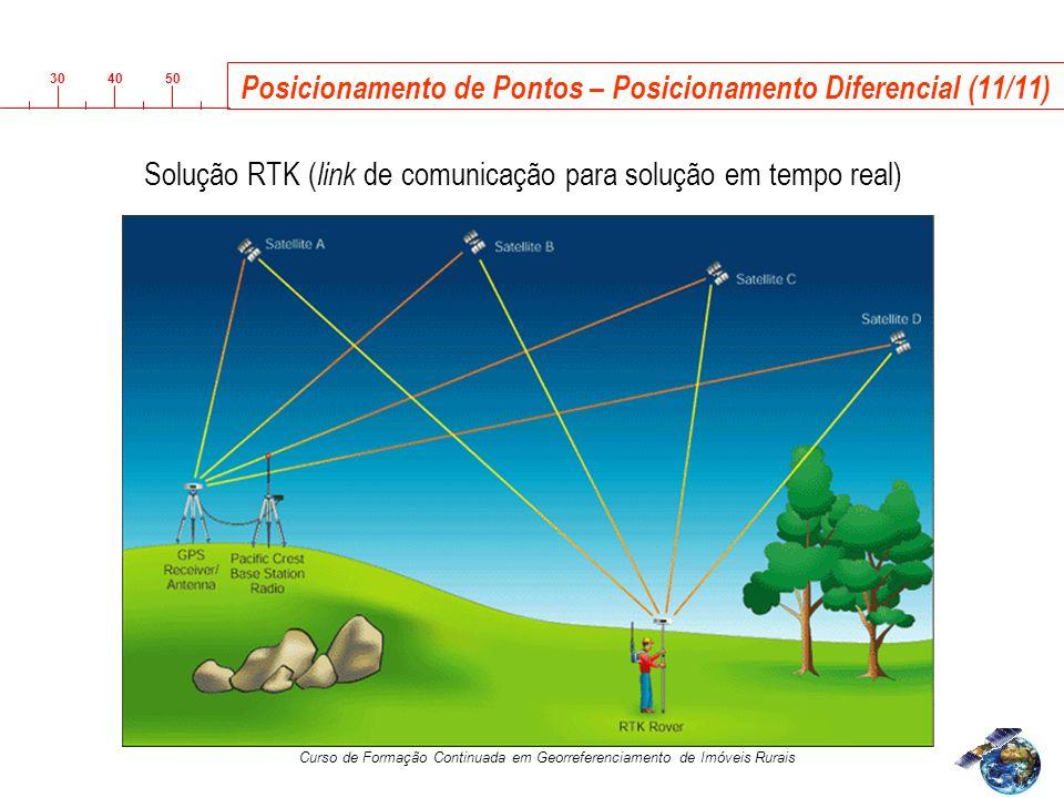3040 50 Curso de Formação Continuada em Georreferenciamento de Imóveis Rurais Posicionamento de Pontos – Posicionamento Diferencial (11/11) R Solução RTK ( link de comunicação para solução em tempo real)
