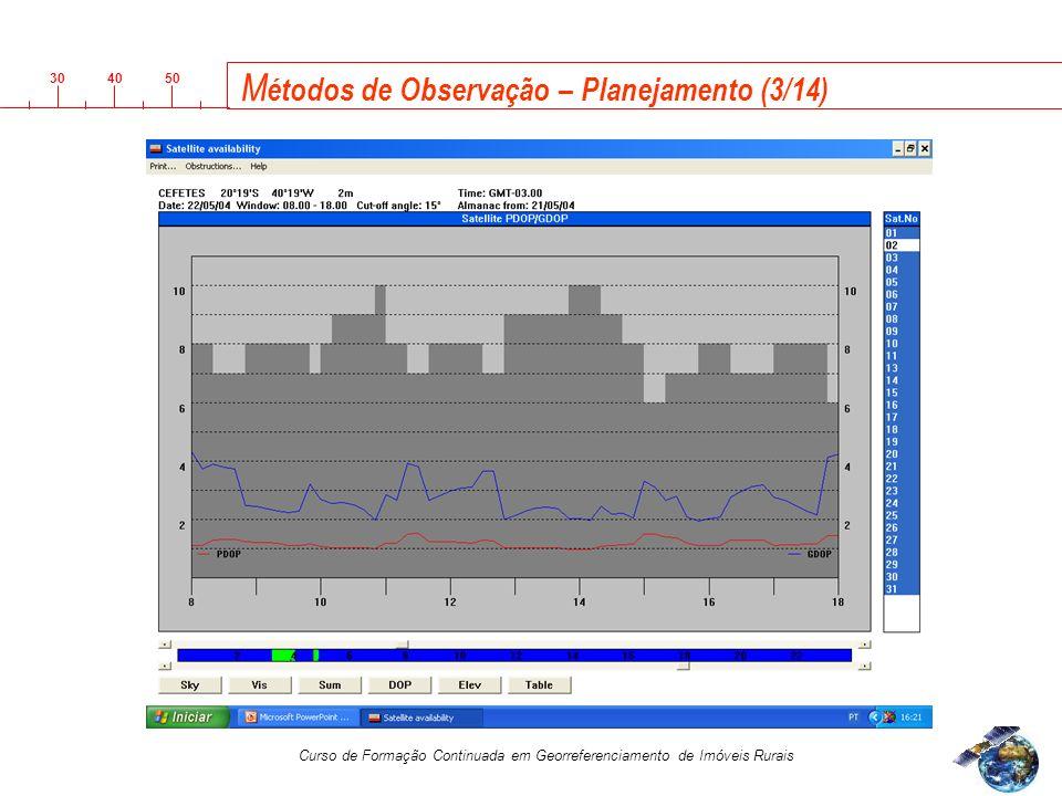 3040 50 Curso de Formação Continuada em Georreferenciamento de Imóveis Rurais M étodos de Observação – Planejamento (3/14)
