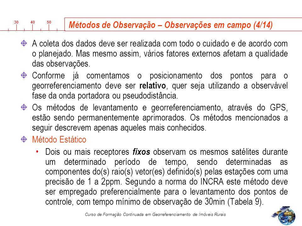 3040 50 Curso de Formação Continuada em Georreferenciamento de Imóveis Rurais Métodos de Observação – Observações em campo (4/14) A coleta dos dados deve ser realizada com todo o cuidado e de acordo com o planejado.