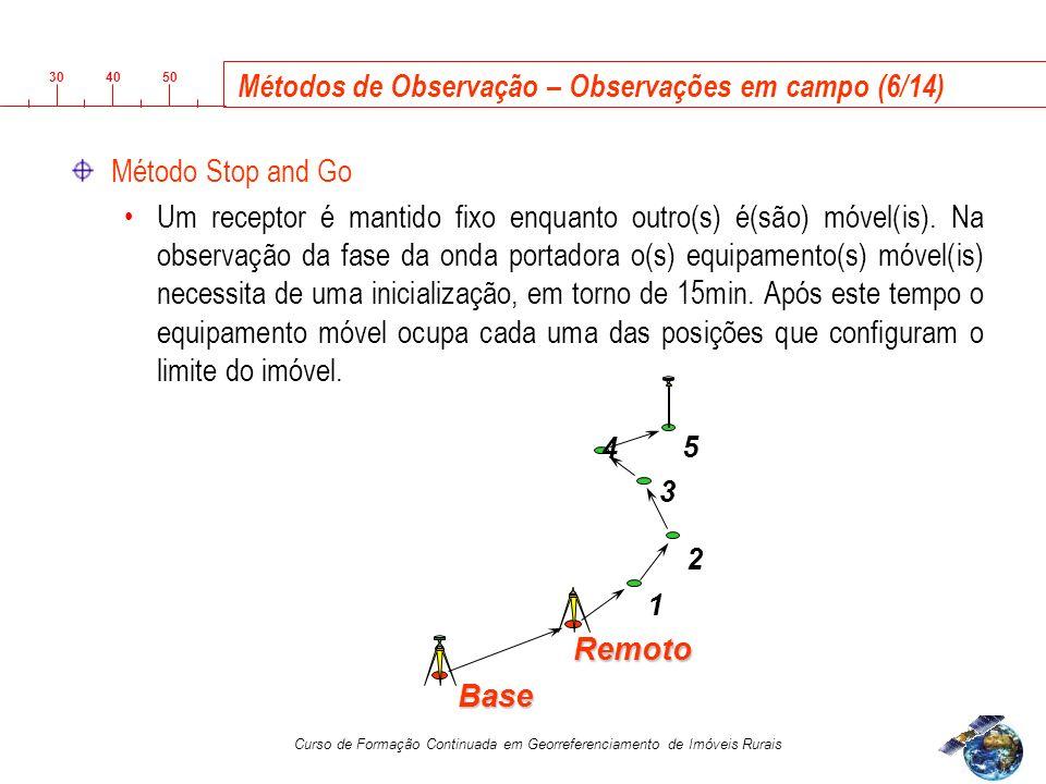 3040 50 Curso de Formação Continuada em Georreferenciamento de Imóveis Rurais Métodos de Observação – Observações em campo (6/14) Método Stop and Go Um receptor é mantido fixo enquanto outro(s) é(são) móvel(is).