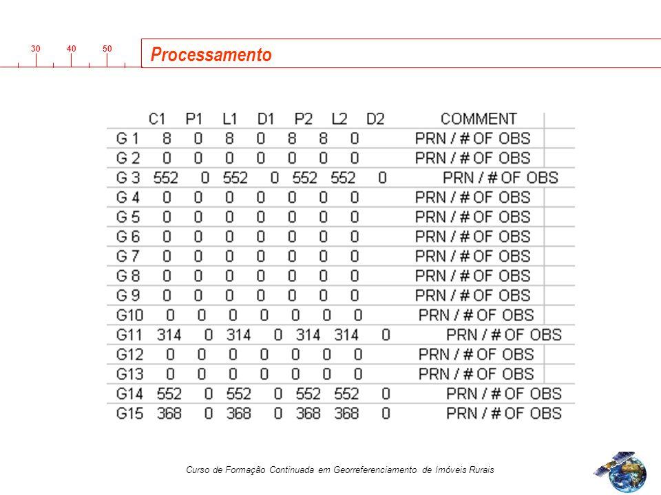3040 50 Curso de Formação Continuada em Georreferenciamento de Imóveis Rurais Processamento