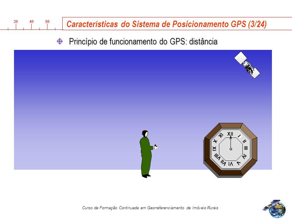 3040 50 Curso de Formação Continuada em Georreferenciamento de Imóveis Rurais Princípio de funcionamento do GPS: distância Xll Vl Xl lll l ll lV V Vll Vlll X lX Características do Sistema de Posicionamento GPS (3/24)
