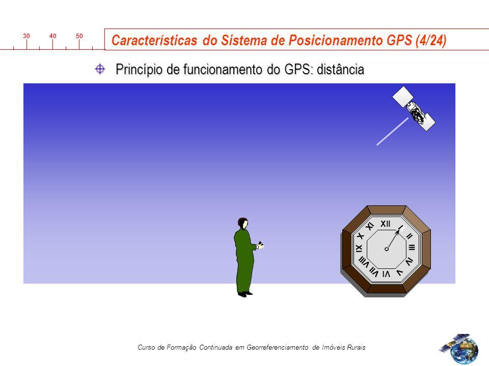 3040 50 Curso de Formação Continuada em Georreferenciamento de Imóveis Rurais Xll Vl Xl lll l ll lV V Vll Vlll X lX Características do Sistema de Posicionamento GPS (4/24) Princípio de funcionamento do GPS: distância