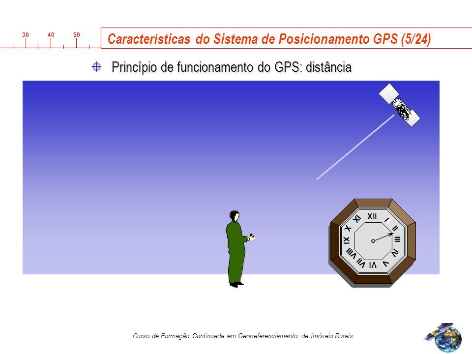 3040 50 Curso de Formação Continuada em Georreferenciamento de Imóveis Rurais Xll Vl Xl lll l ll lV V Vll Vlll X lX Características do Sistema de Posicionamento GPS (5/24) Princípio de funcionamento do GPS: distância