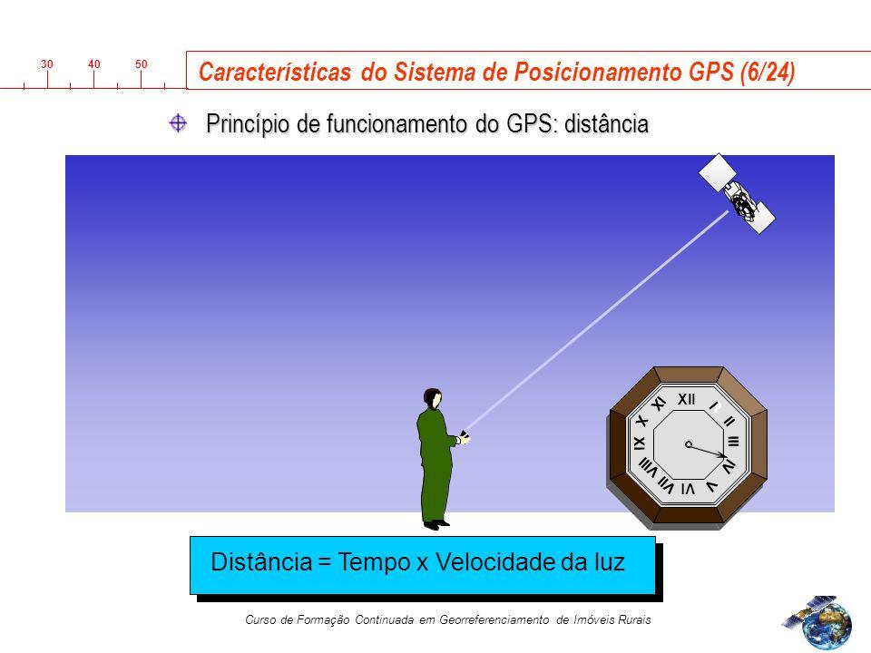 3040 50 Curso de Formação Continuada em Georreferenciamento de Imóveis Rurais Xll Vl Xl lll l ll lV V Vll Vlll X lX Distância = Tempo x Velocidade da luz Características do Sistema de Posicionamento GPS (6/24) Princípio de funcionamento do GPS: distância