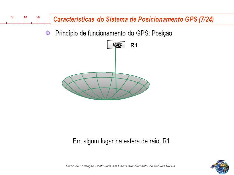 3040 50 Curso de Formação Continuada em Georreferenciamento de Imóveis Rurais Em algum lugar na esfera de raio, R1 R1 Princípio de funcionamento do GPS: Posição Características do Sistema de Posicionamento GPS (7/24)