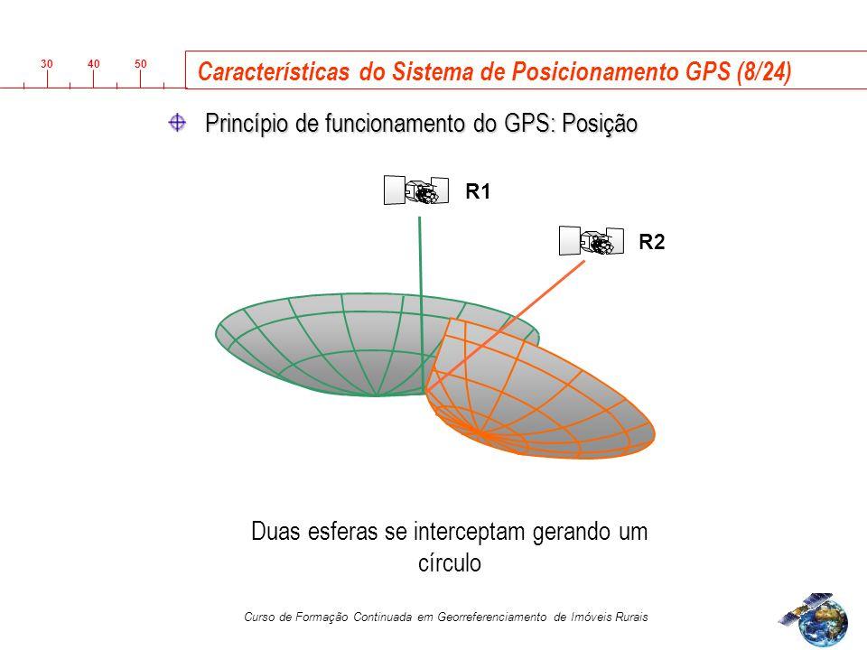 3040 50 Curso de Formação Continuada em Georreferenciamento de Imóveis Rurais Duas esferas se interceptam gerando um círculo R1 R2 Características do Sistema de Posicionamento GPS (8/24) Princípio de funcionamento do GPS: Posição