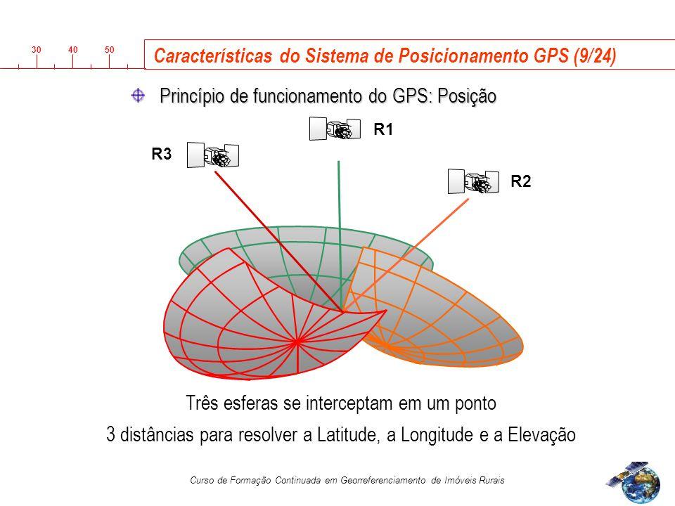 3040 50 Curso de Formação Continuada em Georreferenciamento de Imóveis Rurais Três esferas se interceptam em um ponto 3 distâncias para resolver a Latitude, a Longitude e a Elevação R1 R2 R3 Características do Sistema de Posicionamento GPS (9/24) Princípio de funcionamento do GPS: Posição