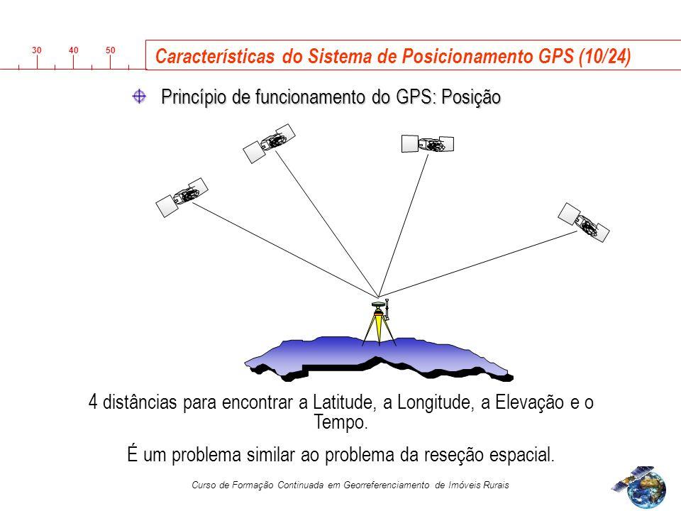 3040 50 Curso de Formação Continuada em Georreferenciamento de Imóveis Rurais 4 distâncias para encontrar a Latitude, a Longitude, a Elevação e o Tempo.