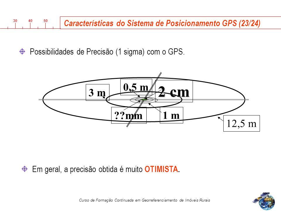 3040 50 Curso de Formação Continuada em Georreferenciamento de Imóveis Rurais Características do Sistema de Posicionamento GPS (23/24) Possibilidades de Precisão (1 sigma) com o GPS.