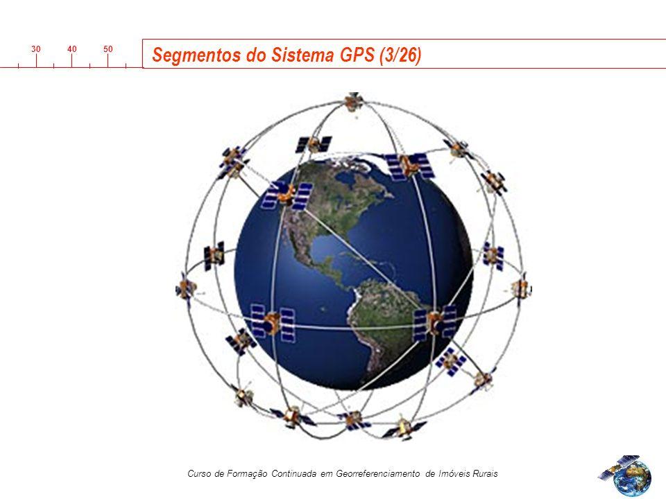 3040 50 Curso de Formação Continuada em Georreferenciamento de Imóveis Rurais Segmentos do Sistema GPS (3/26)