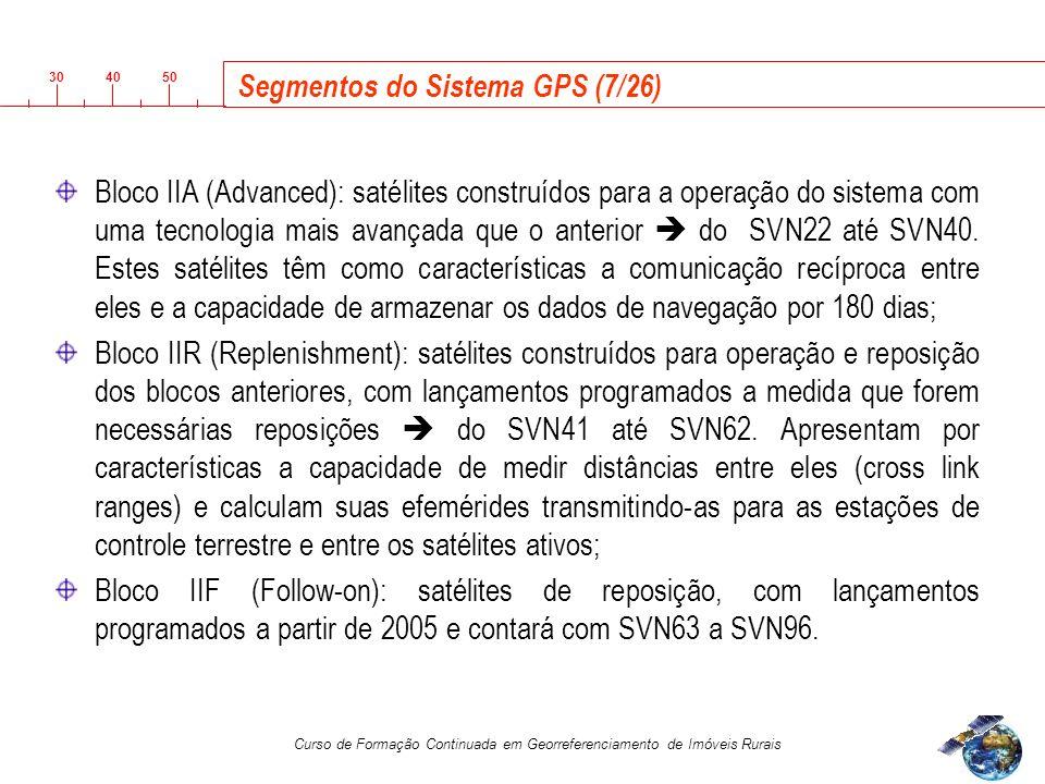 3040 50 Curso de Formação Continuada em Georreferenciamento de Imóveis Rurais Segmentos do Sistema GPS (7/26) Bloco IIA (Advanced): satélites construídos para a operação do sistema com uma tecnologia mais avançada que o anterior do SVN22 até SVN40.