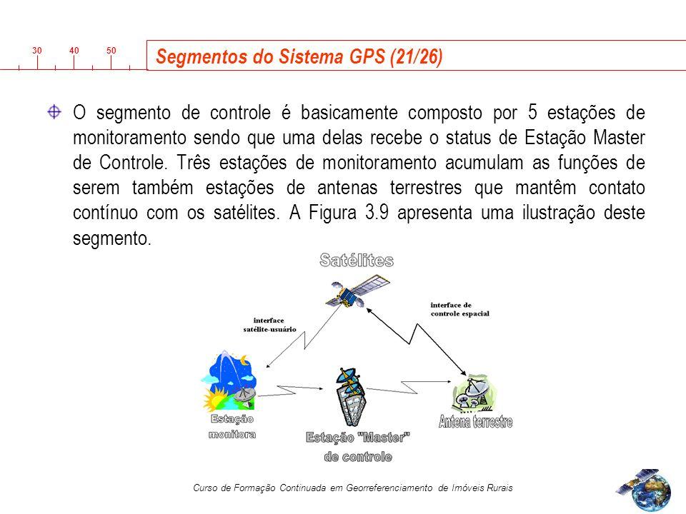 3040 50 Curso de Formação Continuada em Georreferenciamento de Imóveis Rurais Segmentos do Sistema GPS (21/26) O segmento de controle é basicamente composto por 5 estações de monitoramento sendo que uma delas recebe o status de Estação Master de Controle.