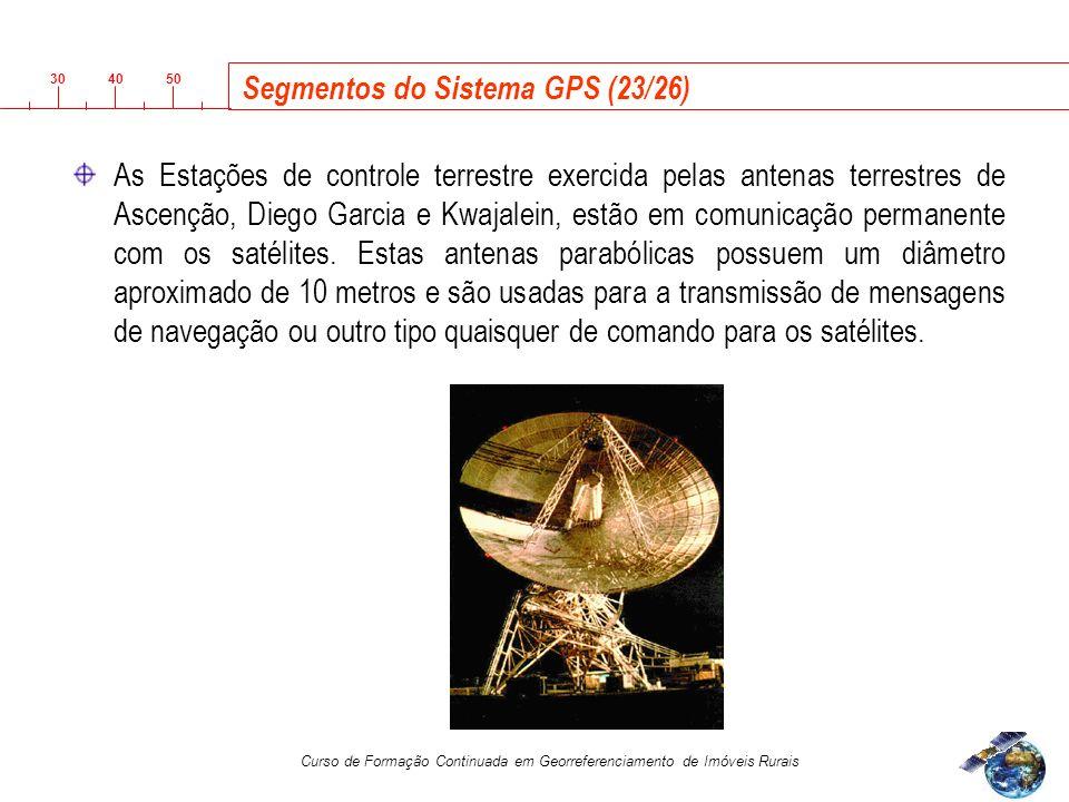 3040 50 Curso de Formação Continuada em Georreferenciamento de Imóveis Rurais Segmentos do Sistema GPS (23/26) As Estações de controle terrestre exercida pelas antenas terrestres de Ascenção, Diego Garcia e Kwajalein, estão em comunicação permanente com os satélites.