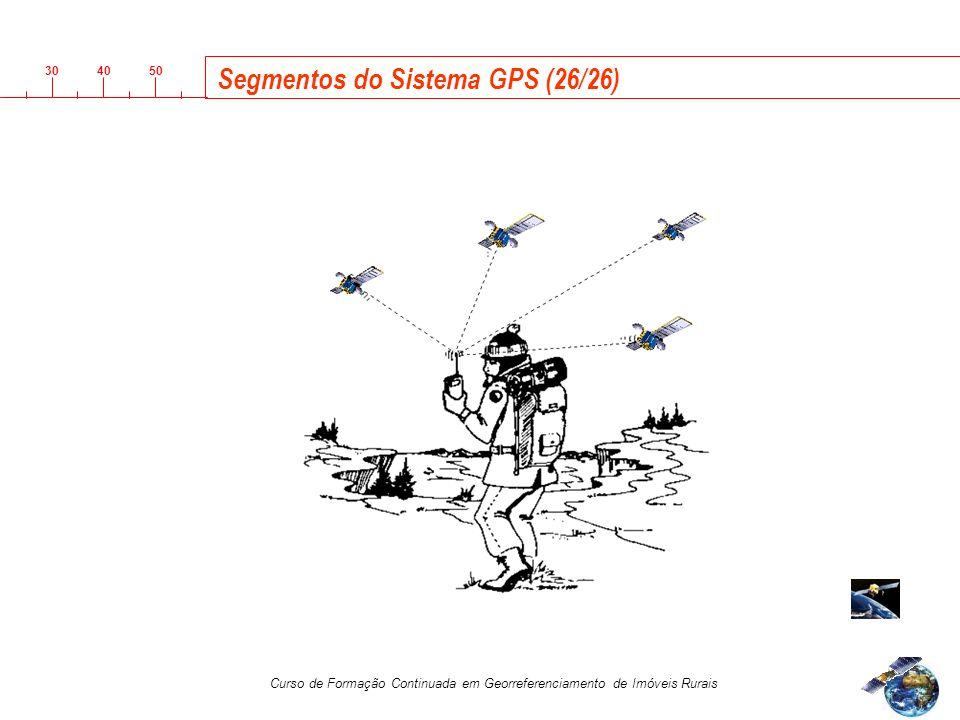 3040 50 Curso de Formação Continuada em Georreferenciamento de Imóveis Rurais Segmentos do Sistema GPS (26/26)