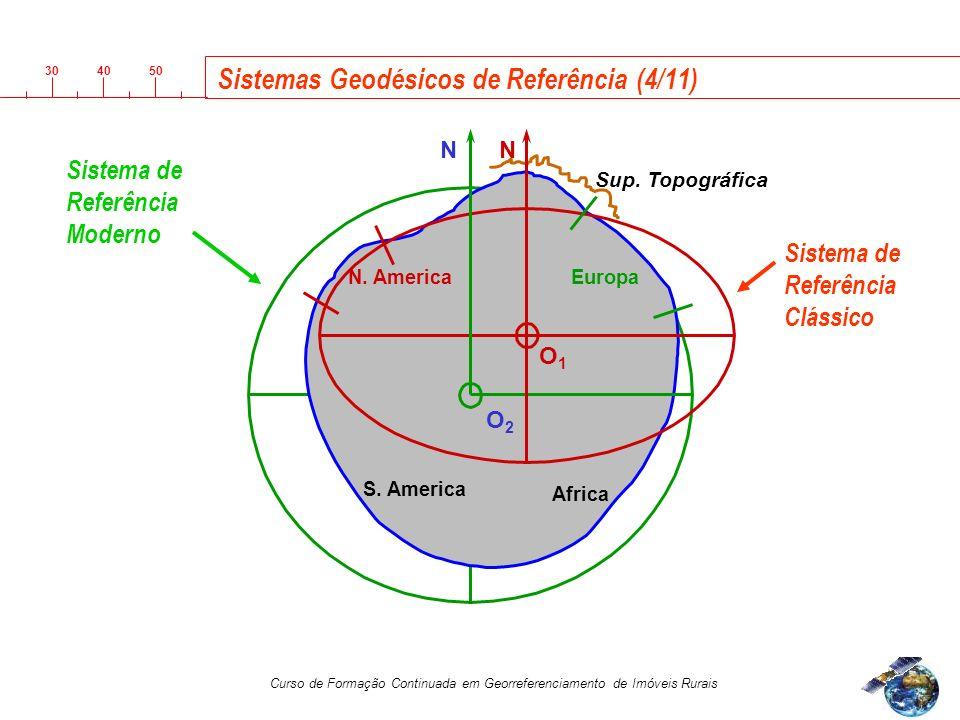 3040 50 Curso de Formação Continuada em Georreferenciamento de Imóveis Rurais Sistemas Geodésicos de Referência (4/11) Sup.