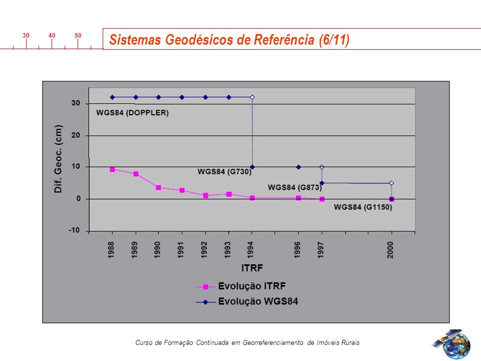 3040 50 Curso de Formação Continuada em Georreferenciamento de Imóveis Rurais Sistemas Geodésicos de Referência (6/11)