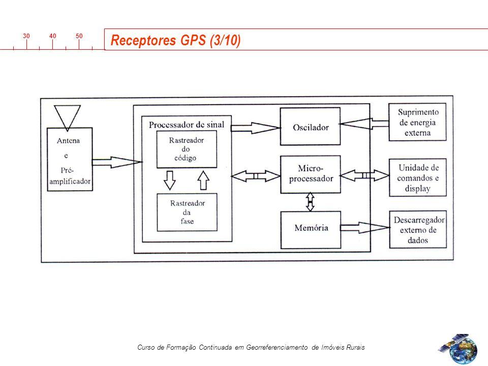 3040 50 Curso de Formação Continuada em Georreferenciamento de Imóveis Rurais Receptores GPS (3/10)