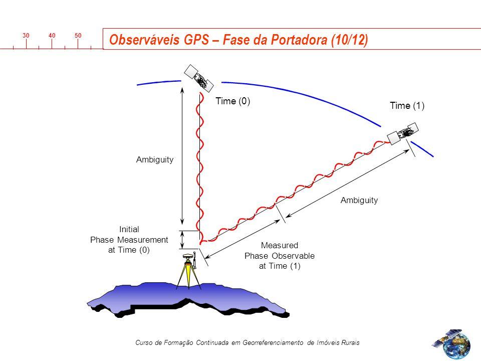 3040 50 Curso de Formação Continuada em Georreferenciamento de Imóveis Rurais Observáveis GPS – Fase da Portadora (10/12) Time (0) Ambiguity Initial Phase Measurement at Time (0) Ambiguity Time (1) Measured Phase Observable at Time (1)
