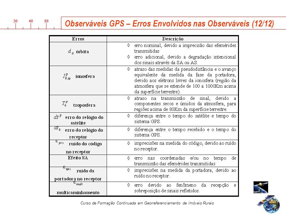 3040 50 Curso de Formação Continuada em Georreferenciamento de Imóveis Rurais Observáveis GPS – Erros Envolvidos nas Observáveis (12/12)