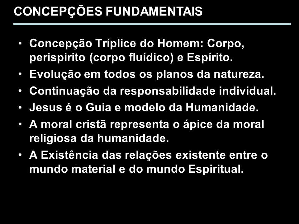 Concepção Tríplice do Homem: Corpo, perispirito (corpo fluídico) e Espírito. Evolução em todos os planos da natureza. Continuação da responsabilidade
