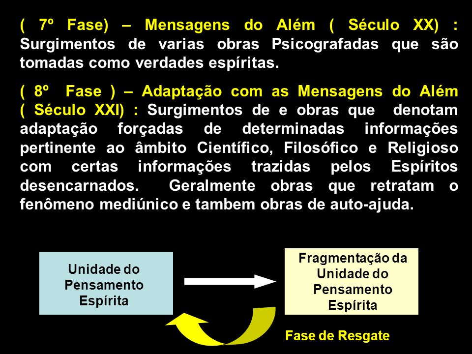 ( 7º Fase) – Mensagens do Além ( Século XX) : Surgimentos de varias obras Psicografadas que são tomadas como verdades espíritas. ( 8º Fase ) – Adaptaç