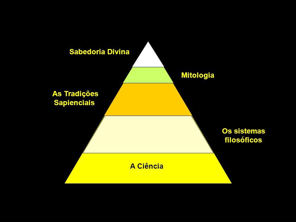 Sabedoria Divina Mitologia As Tradições Sapienciais Os sistemas filosóficos A Ciência