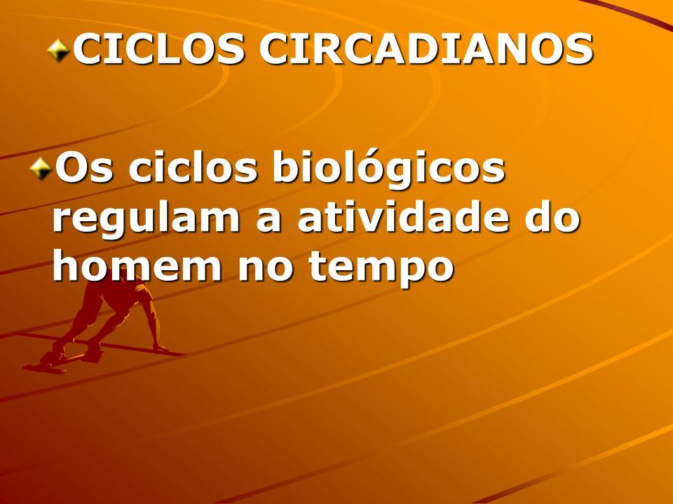 CICLOS CIRCADIANOS Os ciclos biológicos regulam a atividade do homem no tempo