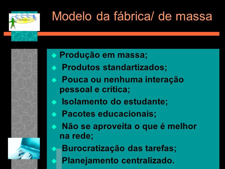 Modelo da fábrica/ de massa Produção em massa; Produtos standartizados; Pouca ou nenhuma interação pessoal e crítica; Isolamento do estudante; Pacotes