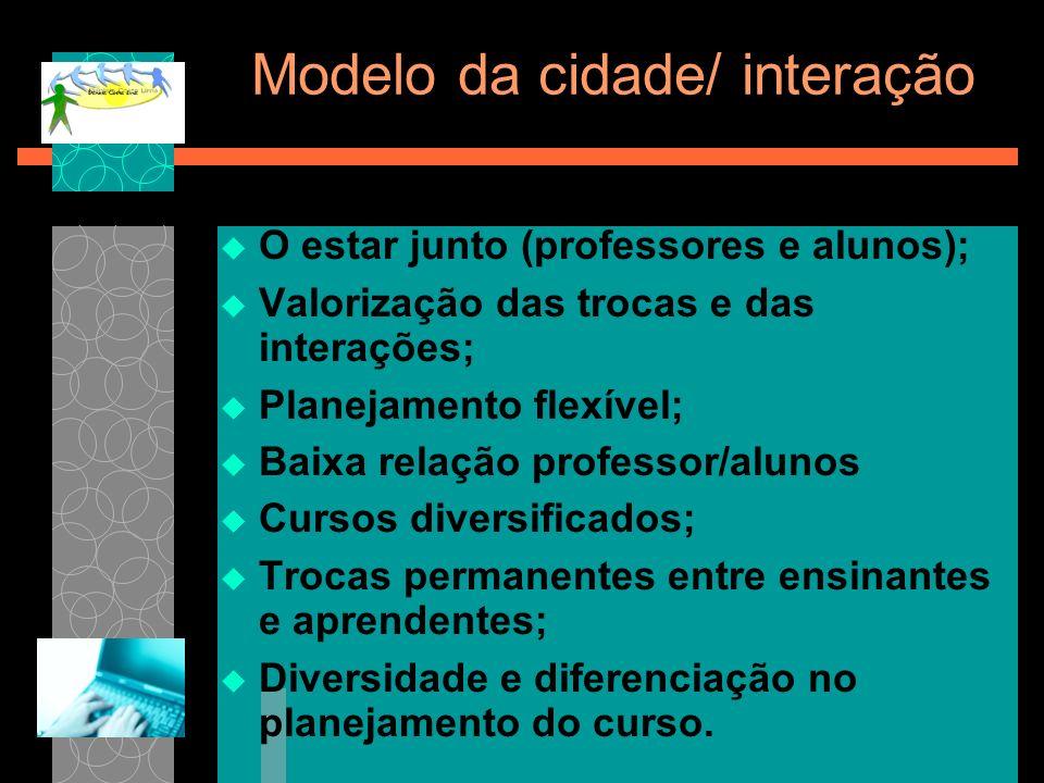 Modelo da cidade/ interação O estar junto (professores e alunos); Valorização das trocas e das interações; Planejamento flexível; Baixa relação profes