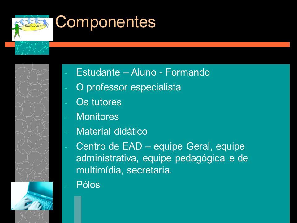 Componentes - Estudante – Aluno - Formando - O professor especialista - Os tutores - Monitores - Material didático - Centro de EAD – equipe Geral, equ
