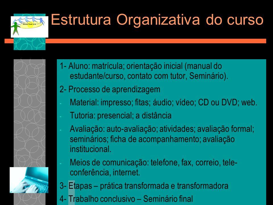 Estrutura Organizativa do curso 1- Aluno: matrícula; orientação inicial (manual do estudante/curso, contato com tutor, Seminário). 2- Processo de apre