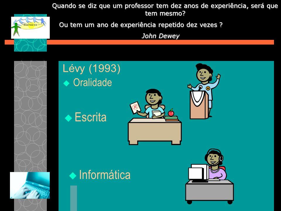 Quando se diz que um professor tem dez anos de experiência, será que tem mesmo? Lévy (1993) Oralidade Escrita Informática Ou tem um ano de experiência